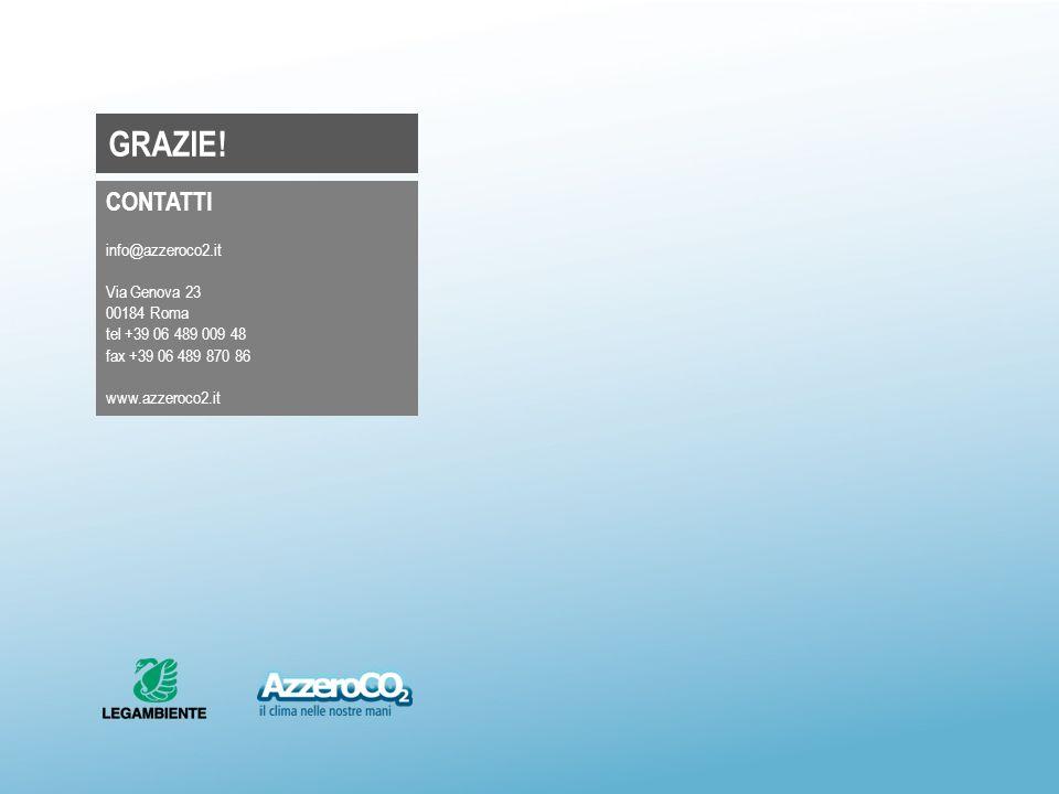 GRAZIE! CONTATTI info@azzeroco2.it Via Genova 23 00184 Roma