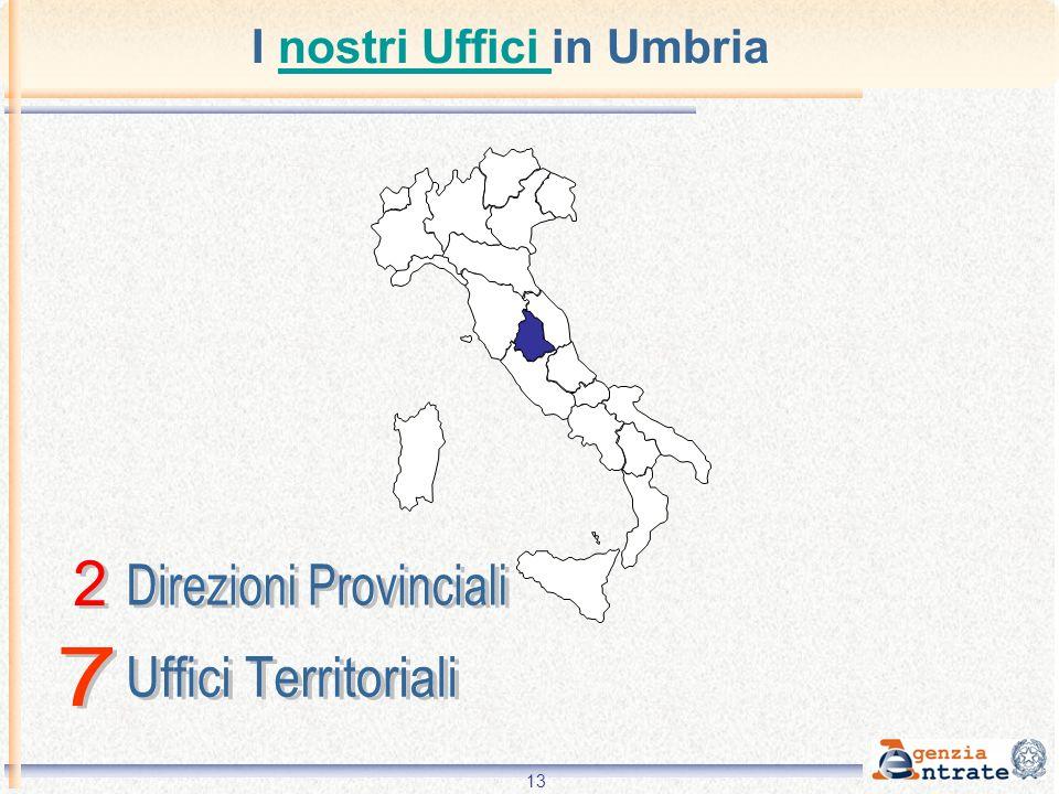 I nostri Uffici in Umbria