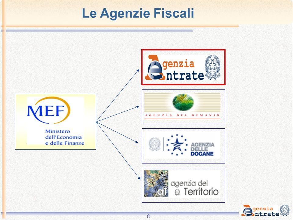 Le Agenzie Fiscali