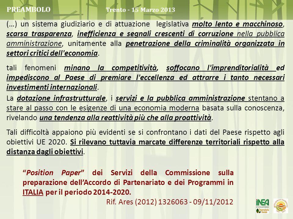 PREAMBOLO Trento - 15 Marzo 2013