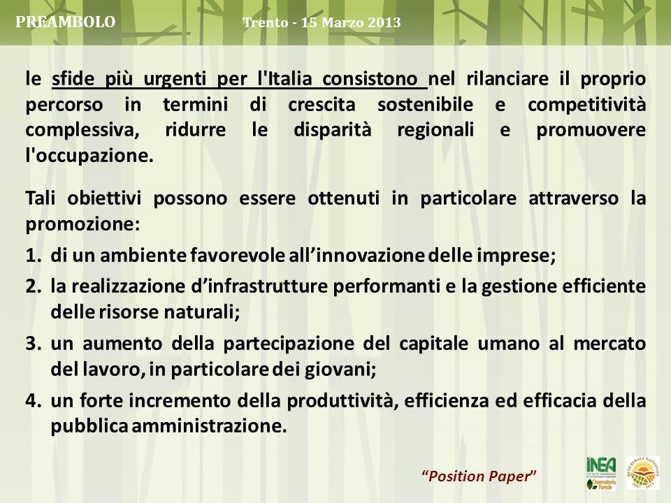 di un ambiente favorevole all'innovazione delle imprese;