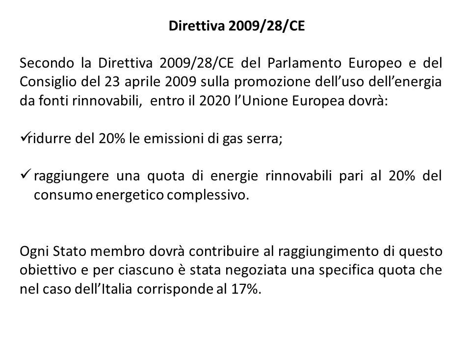 ridurre del 20% le emissioni di gas serra;