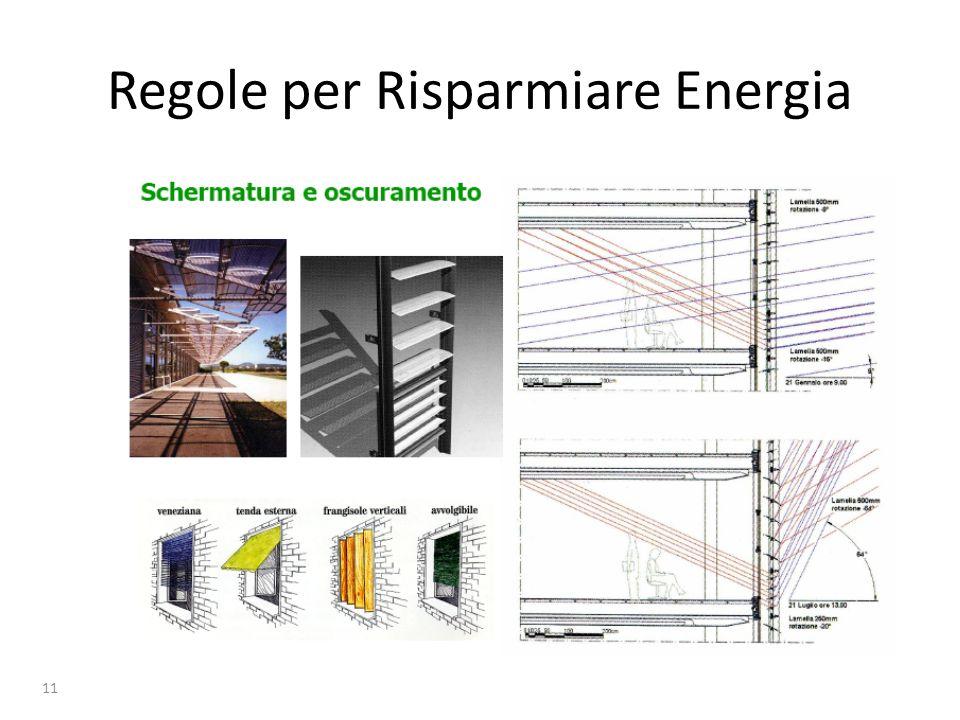 Regole per Risparmiare Energia