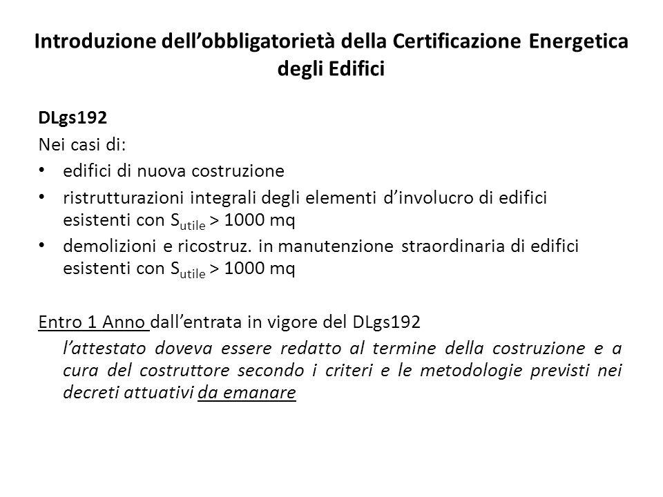 Introduzione dell'obbligatorietà della Certificazione Energetica degli Edifici