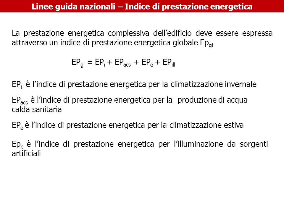 Linee guida nazionali – Indice di prestazione energetica
