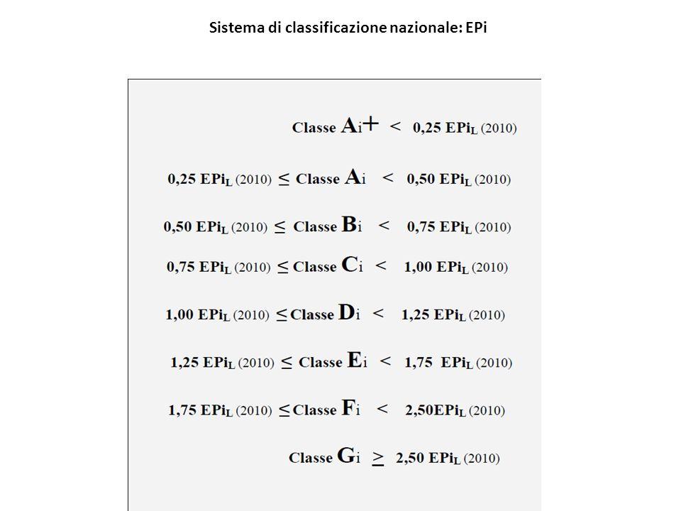Sistema di classificazione nazionale: EPi