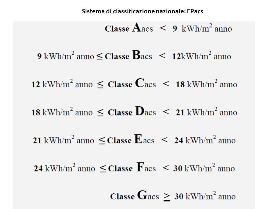 Sistema di classificazione nazionale: EPacs