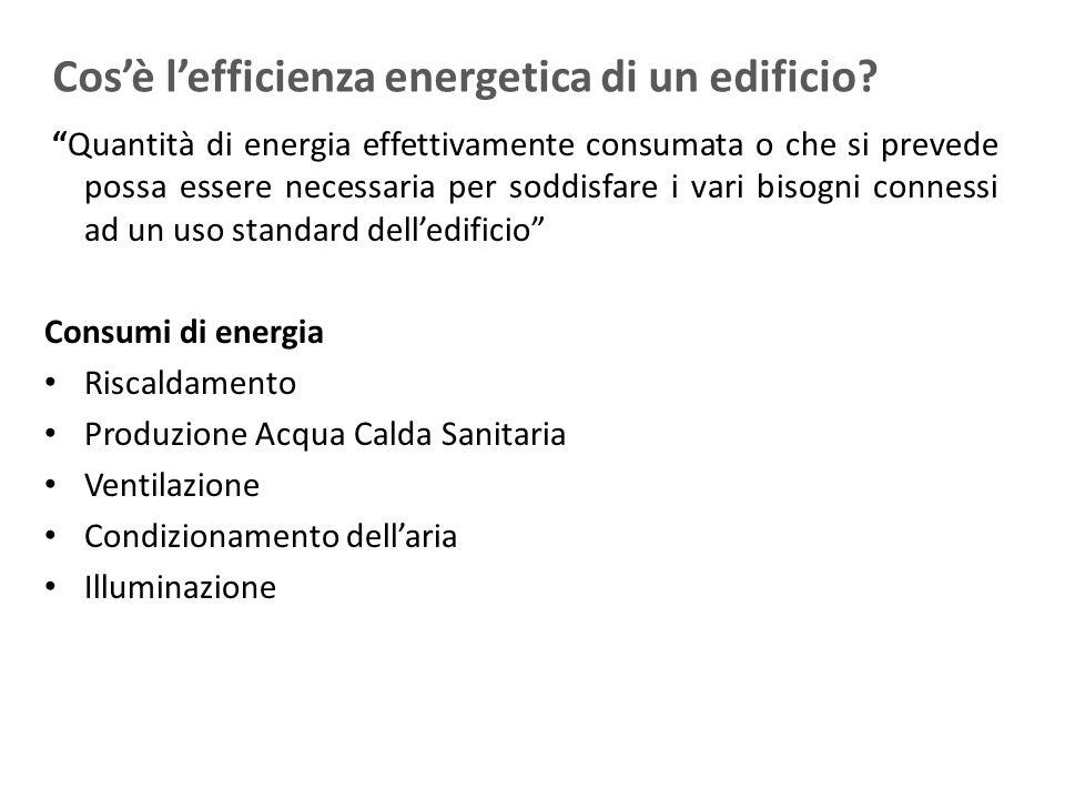 Cos'è l'efficienza energetica di un edificio