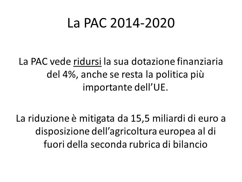 La PAC 2014-2020