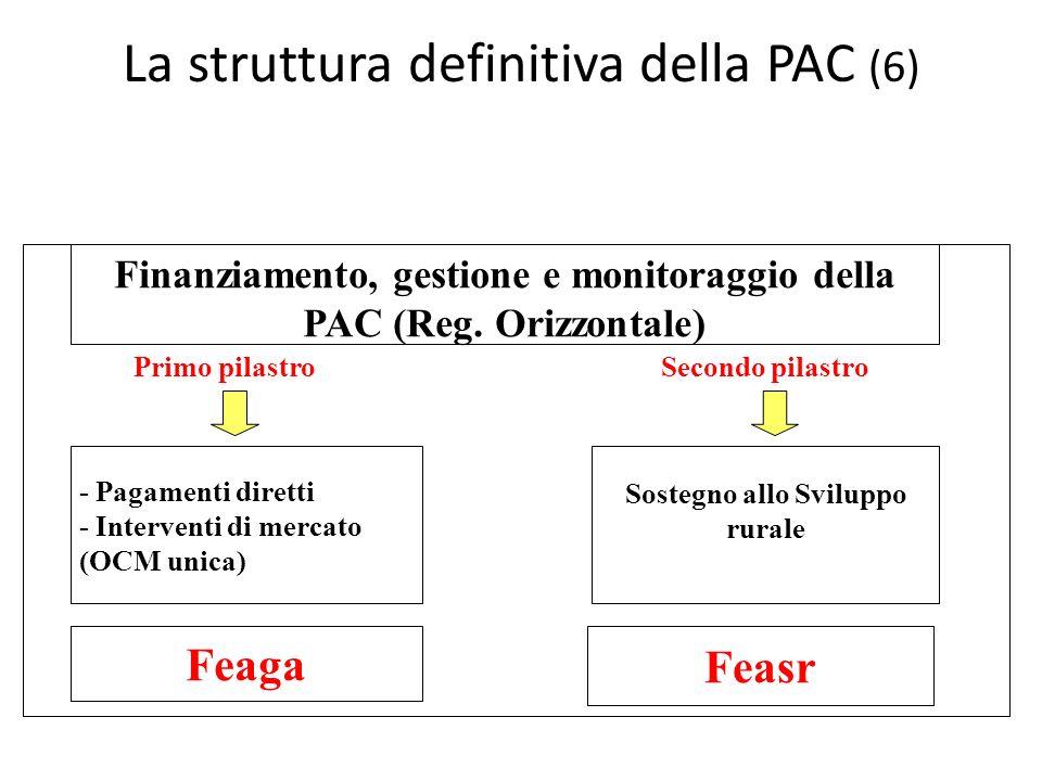 La struttura definitiva della PAC (6)