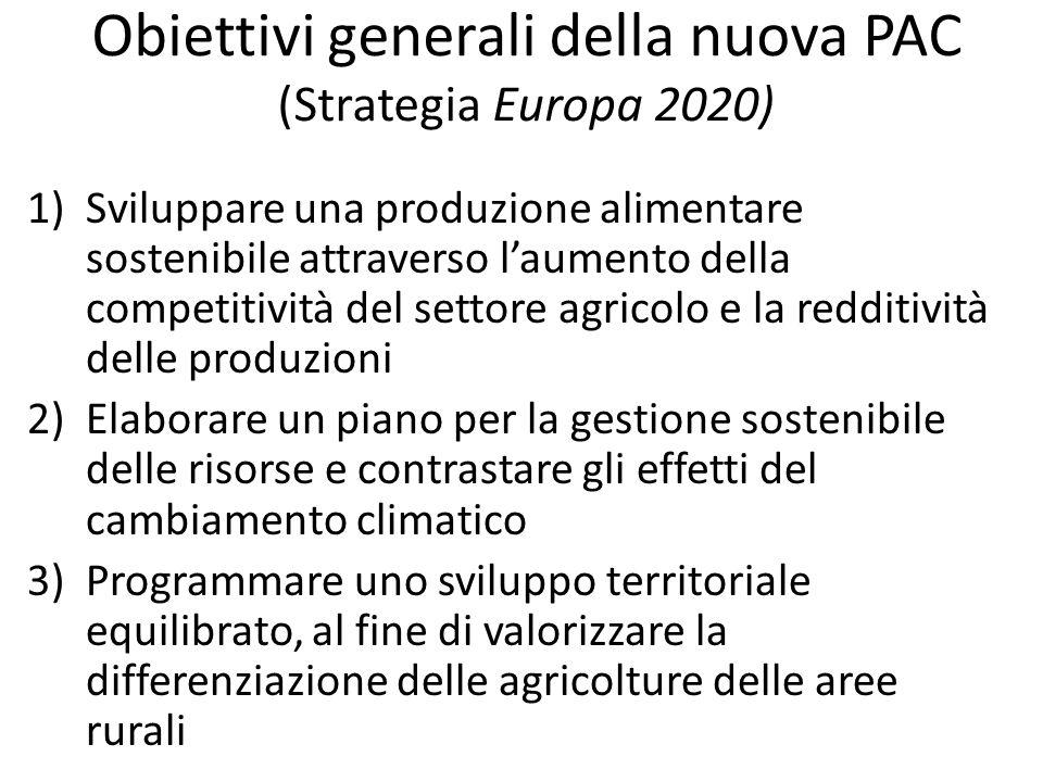 Obiettivi generali della nuova PAC (Strategia Europa 2020)