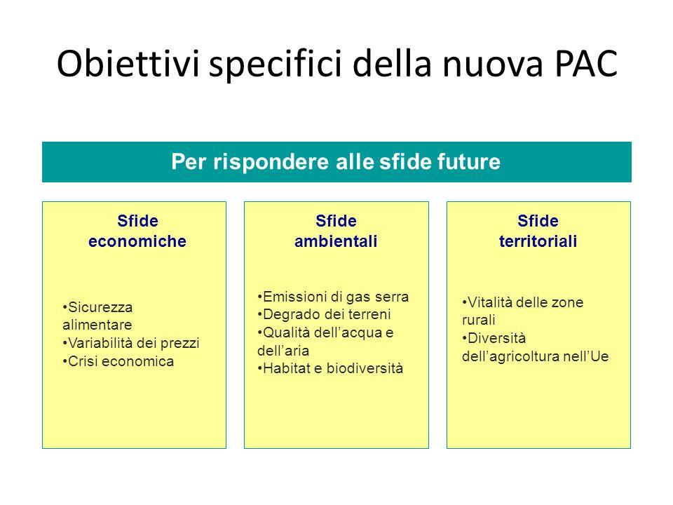 Obiettivi specifici della nuova PAC