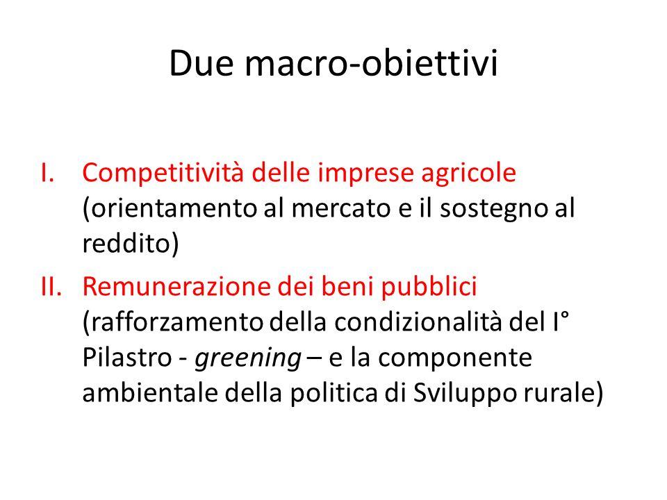 Due macro-obiettivi Competitività delle imprese agricole (orientamento al mercato e il sostegno al reddito)