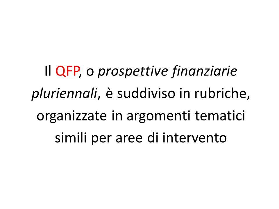 Il QFP, o prospettive finanziarie pluriennali, è suddiviso in rubriche, organizzate in argomenti tematici simili per aree di intervento