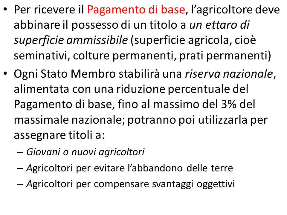 Per ricevere il Pagamento di base, l'agricoltore deve abbinare il possesso di un titolo a un ettaro di superficie ammissibile (superficie agricola, cioè seminativi, colture permanenti, prati permanenti)