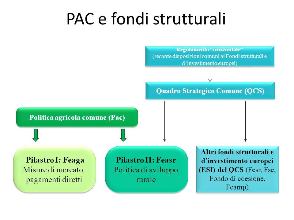 PAC e fondi strutturali