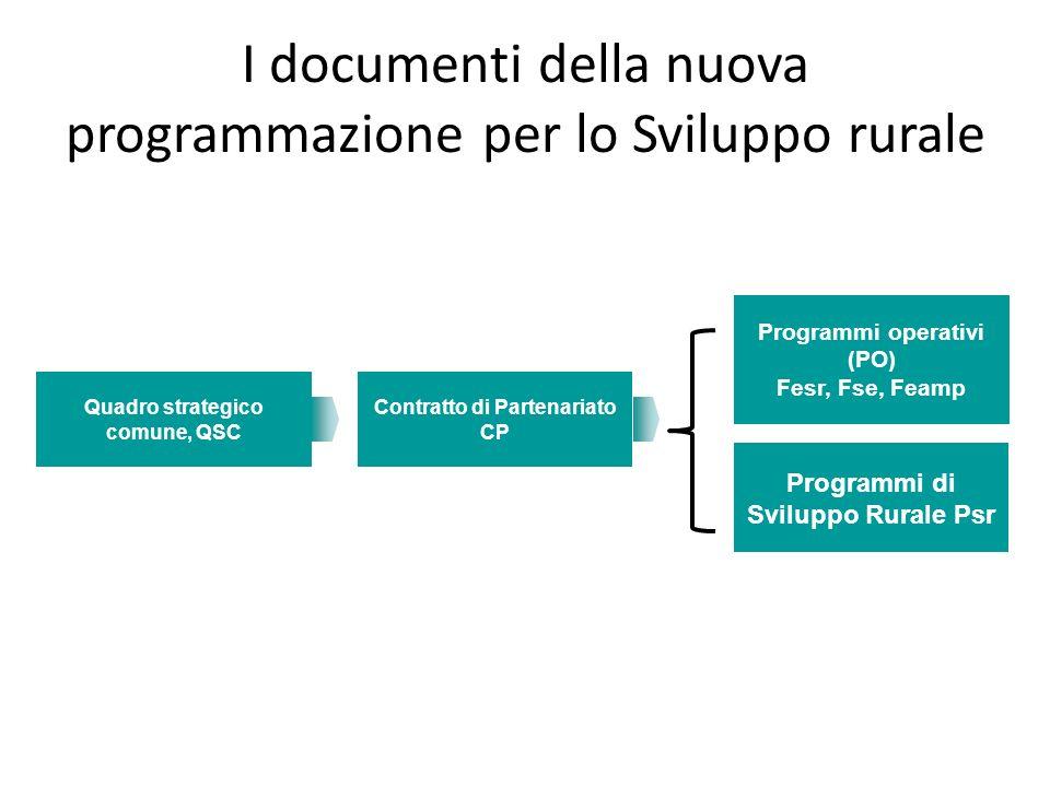 I documenti della nuova programmazione per lo Sviluppo rurale