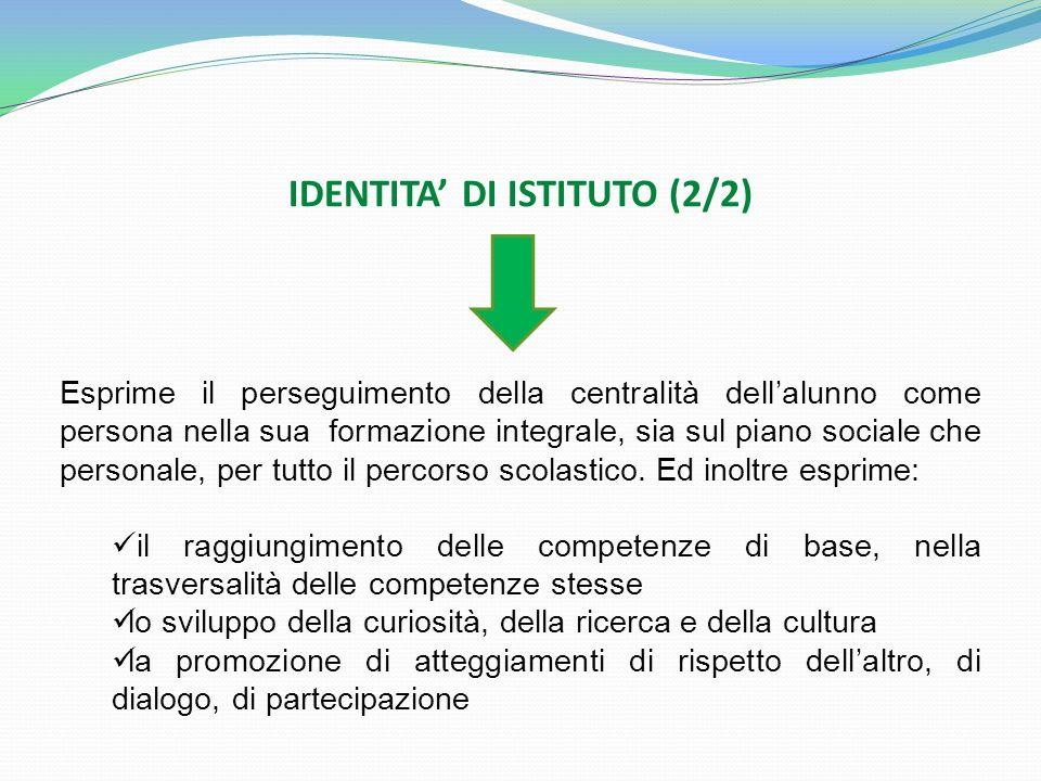 IDENTITA' DI ISTITUTO (2/2)