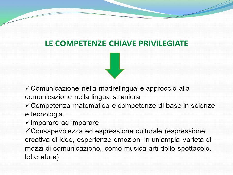 LE COMPETENZE CHIAVE PRIVILEGIATE