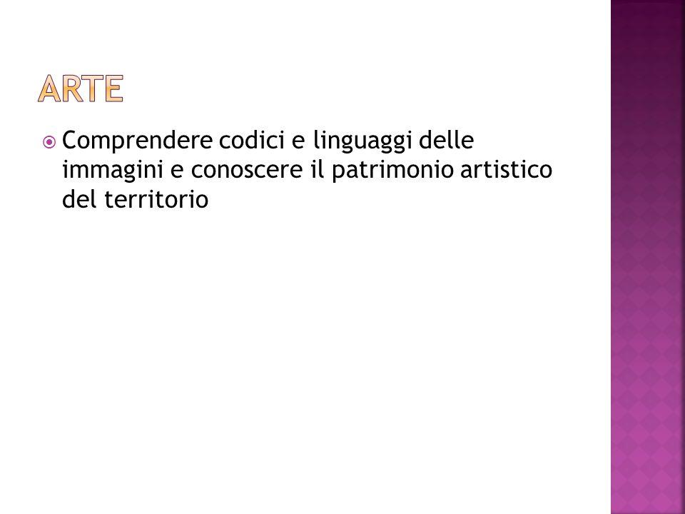 arte Comprendere codici e linguaggi delle immagini e conoscere il patrimonio artistico del territorio.