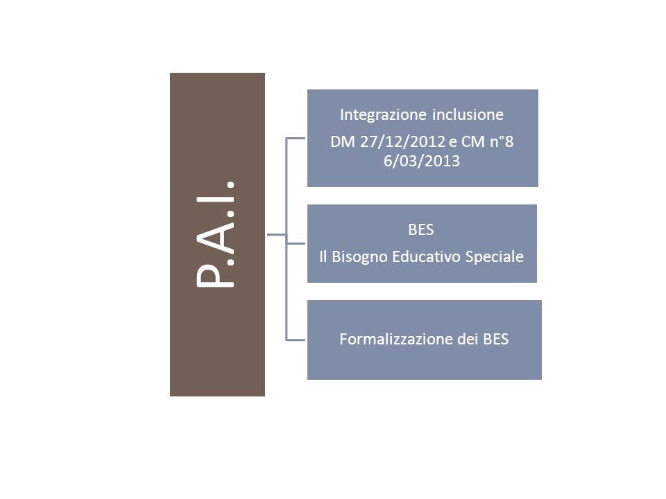 Integrazione inclusione Il Bisogno Educativo Speciale BES