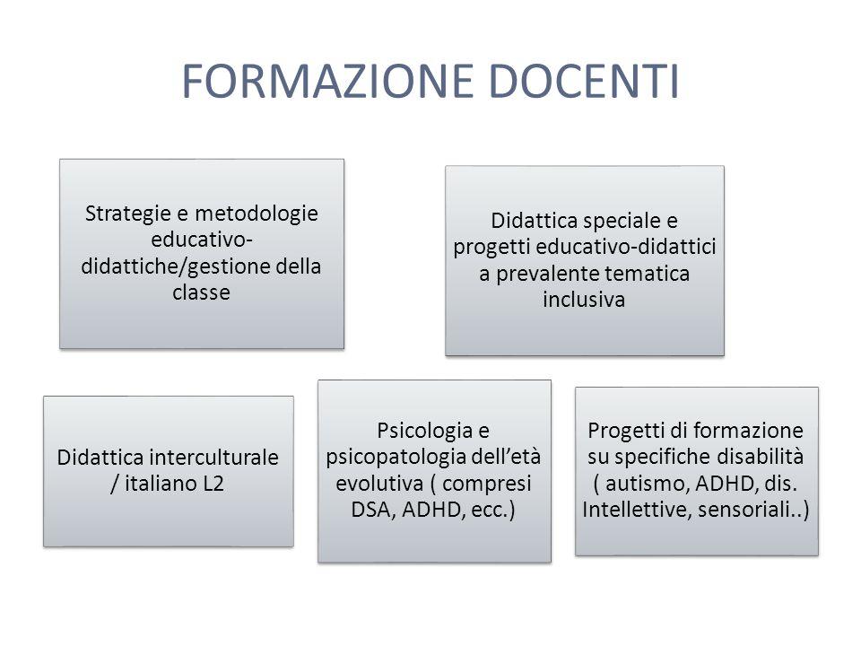 FORMAZIONE DOCENTIStrategie e metodologie educativo-didattiche/gestione della classe.