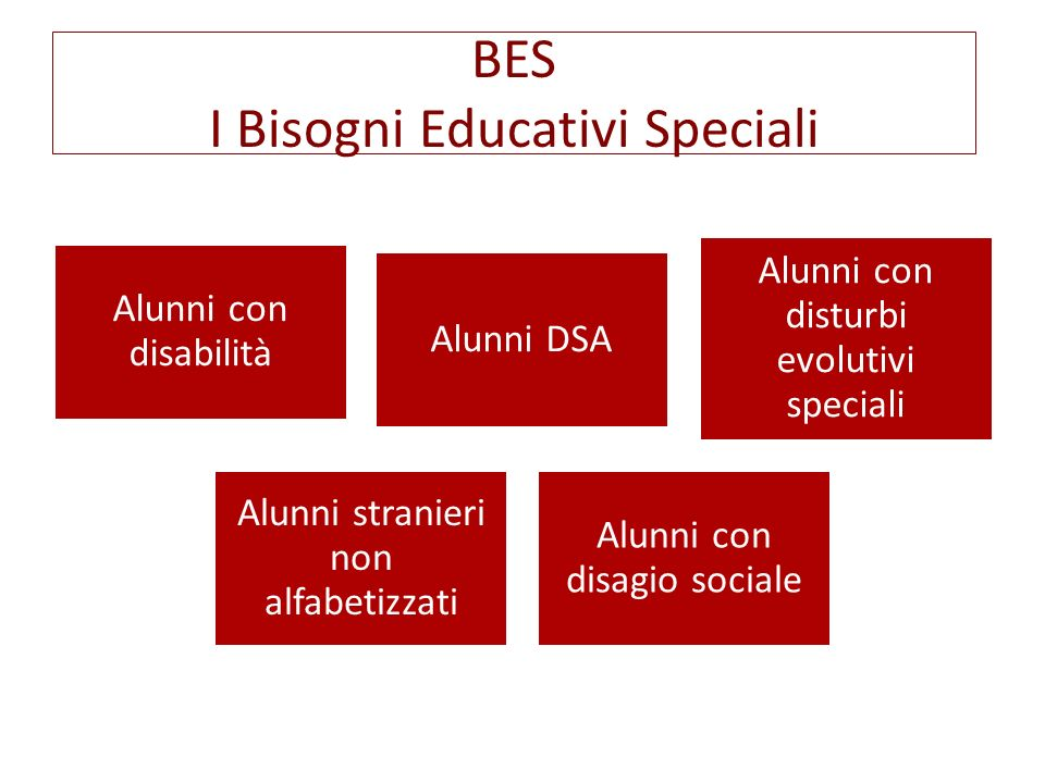 BES I Bisogni Educativi Speciali