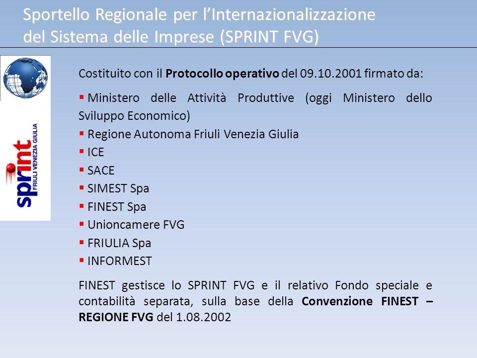 Sportello Regionale per l'Internazionalizzazione del Sistema delle Imprese (SPRINT FVG)