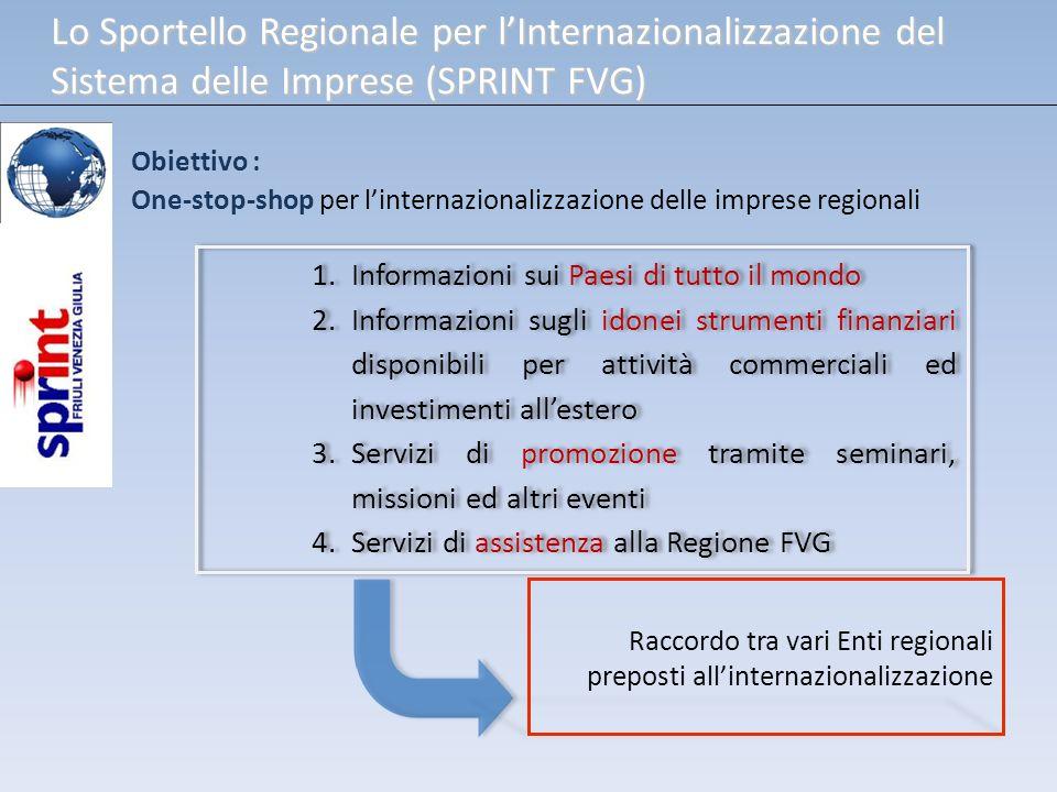 Lo Sportello Regionale per l'Internazionalizzazione del Sistema delle Imprese (SPRINT FVG)