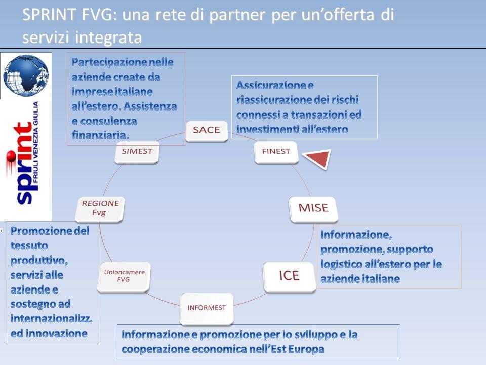 SPRINT FVG: una rete di partner per un'offerta di servizi integrata