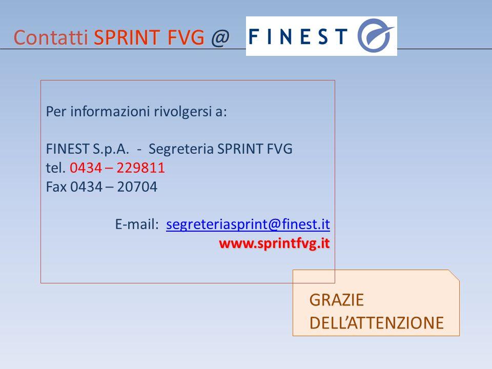 Contatti SPRINT FVG @ GRAZIE DELL'ATTENZIONE