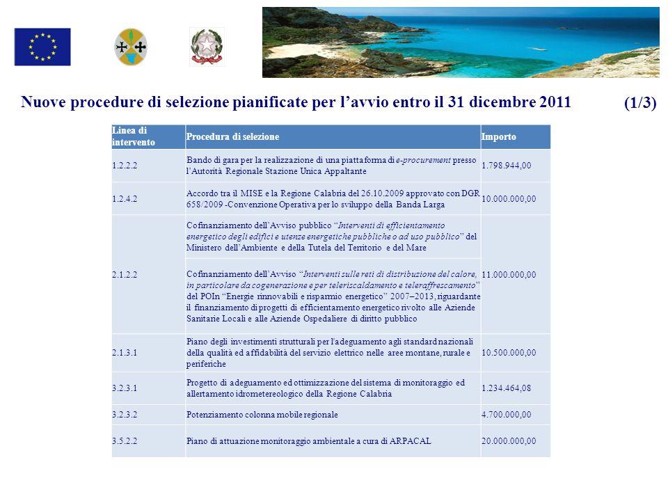 Nuove procedure di selezione pianificate per l'avvio entro il 31 dicembre 2011
