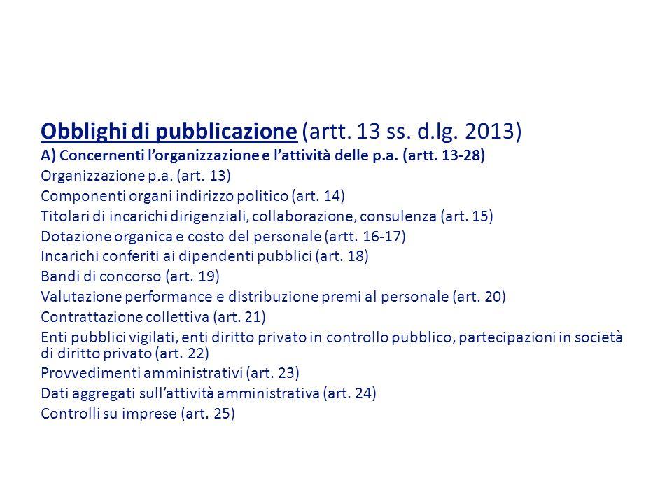 Obblighi di pubblicazione (artt. 13 ss. d.lg. 2013)