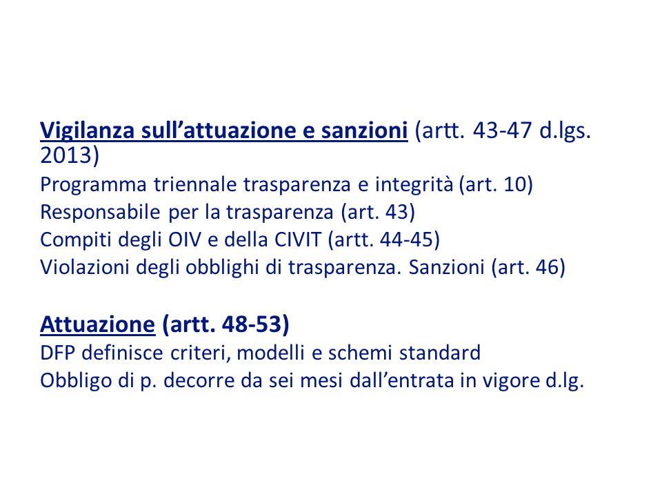 Vigilanza sull'attuazione e sanzioni (artt. 43-47 d.lgs. 2013)