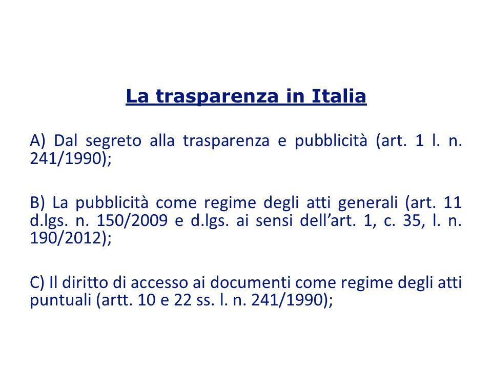 La trasparenza in Italia