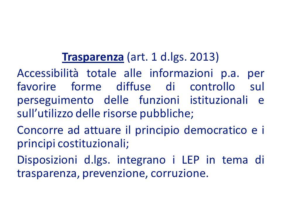 Trasparenza (art. 1 d.lgs. 2013)
