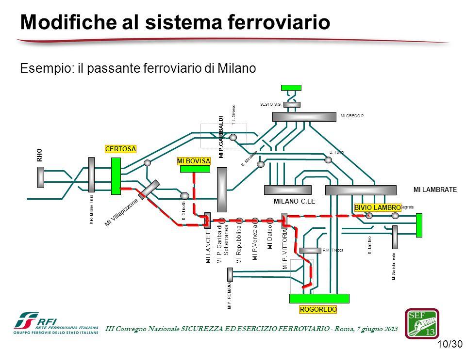 Modifiche al sistema ferroviario