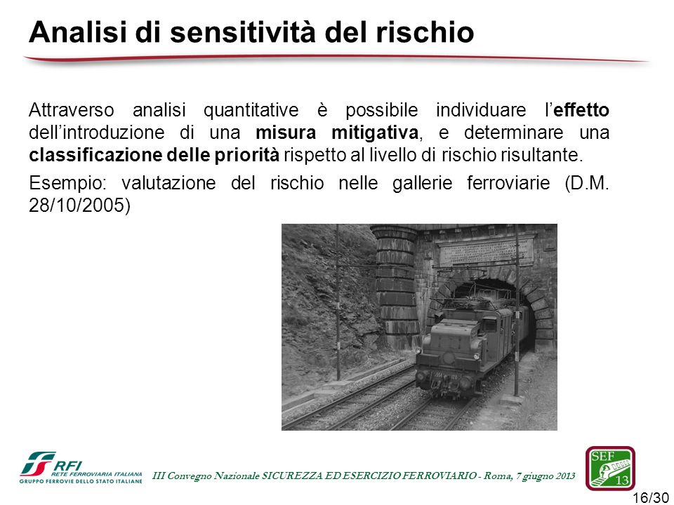 Analisi di sensitività del rischio