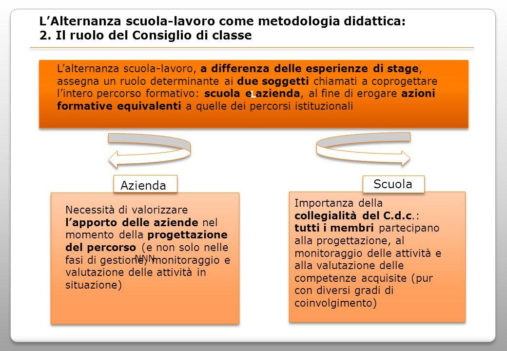 L'Alternanza scuola-lavoro come metodologia didattica:
