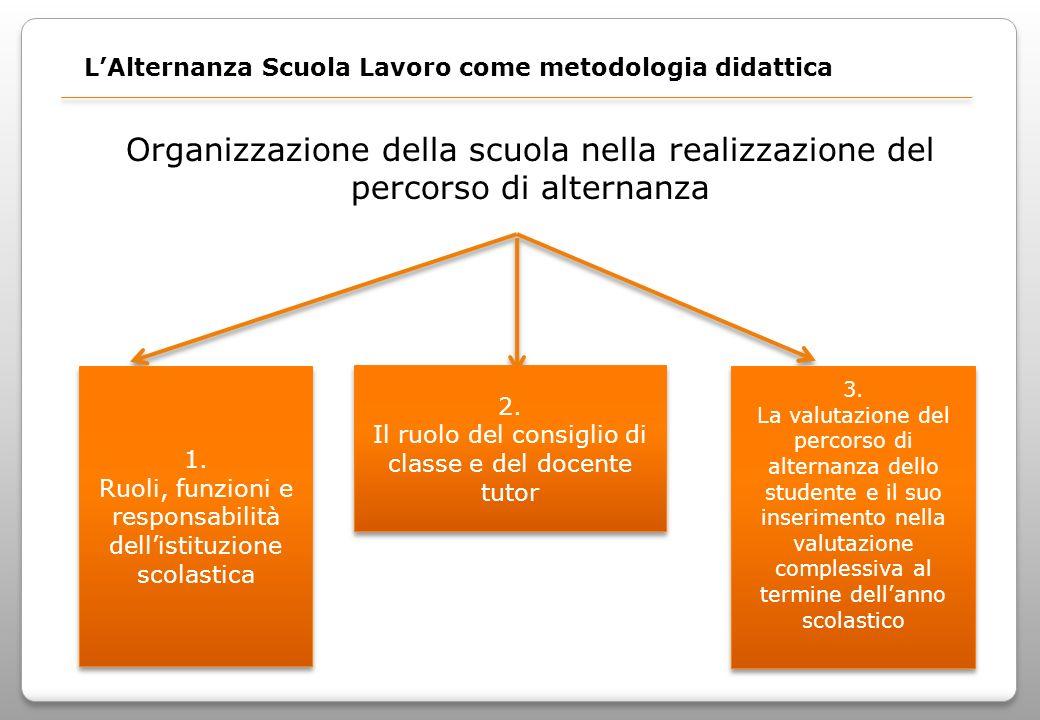 L'Alternanza Scuola Lavoro come metodologia didattica