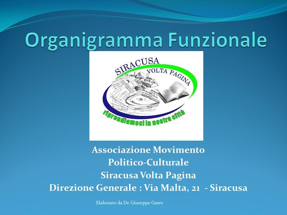 Organigramma Funzionale