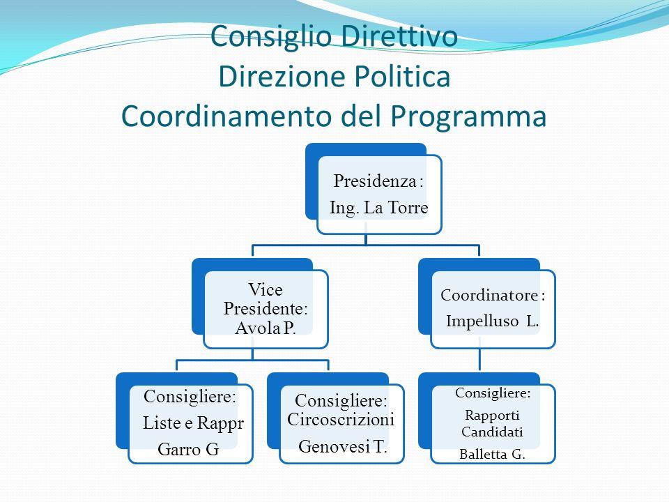 Consiglio Direttivo Direzione Politica Coordinamento del Programma
