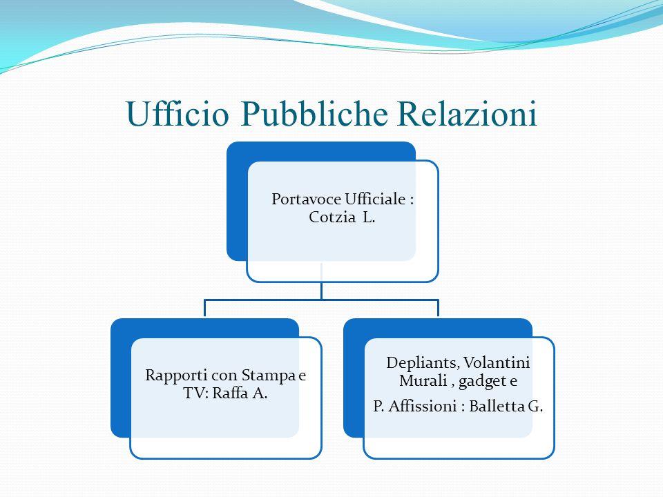 Ufficio Pubbliche Relazioni
