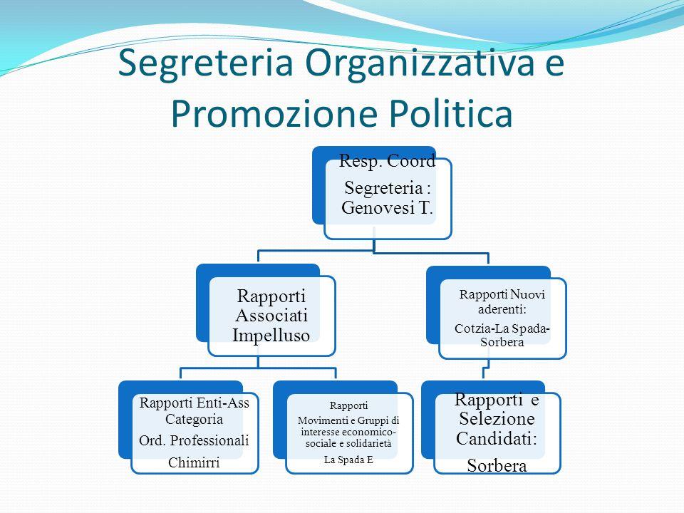 Segreteria Organizzativa e Promozione Politica