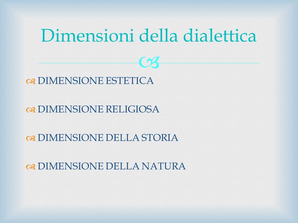Dimensioni della dialettica