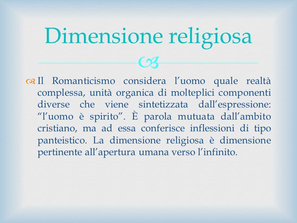 Dimensione religiosa
