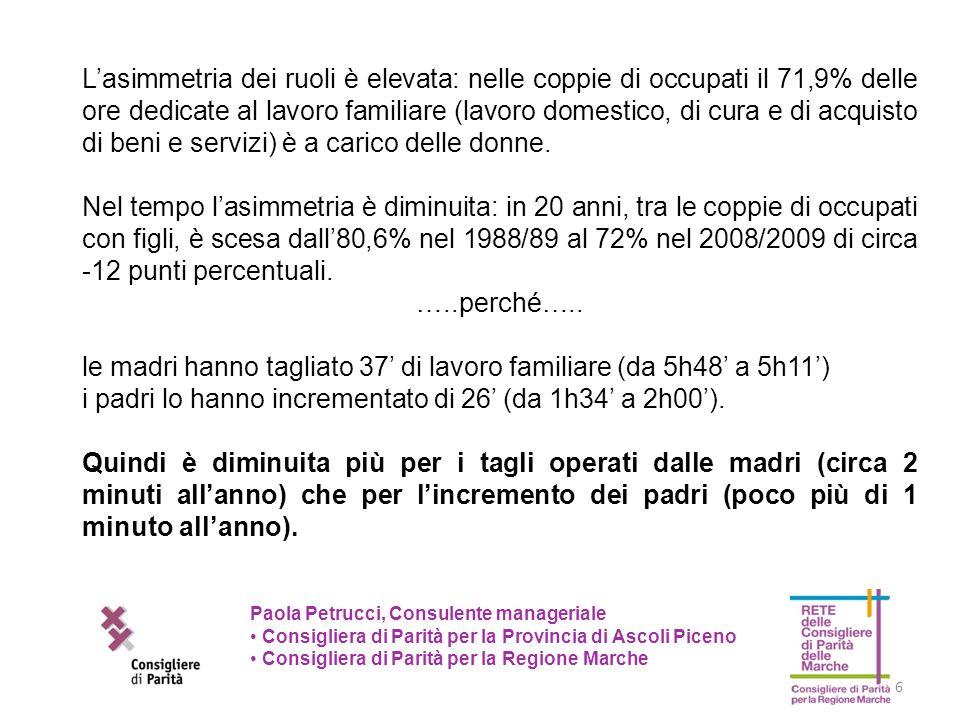 le madri hanno tagliato 37' di lavoro familiare (da 5h48' a 5h11')