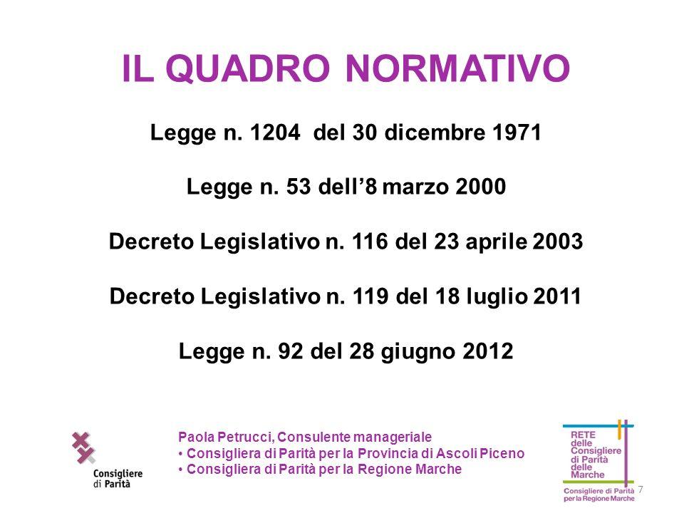 IL QUADRO NORMATIVO Legge n. 1204 del 30 dicembre 1971