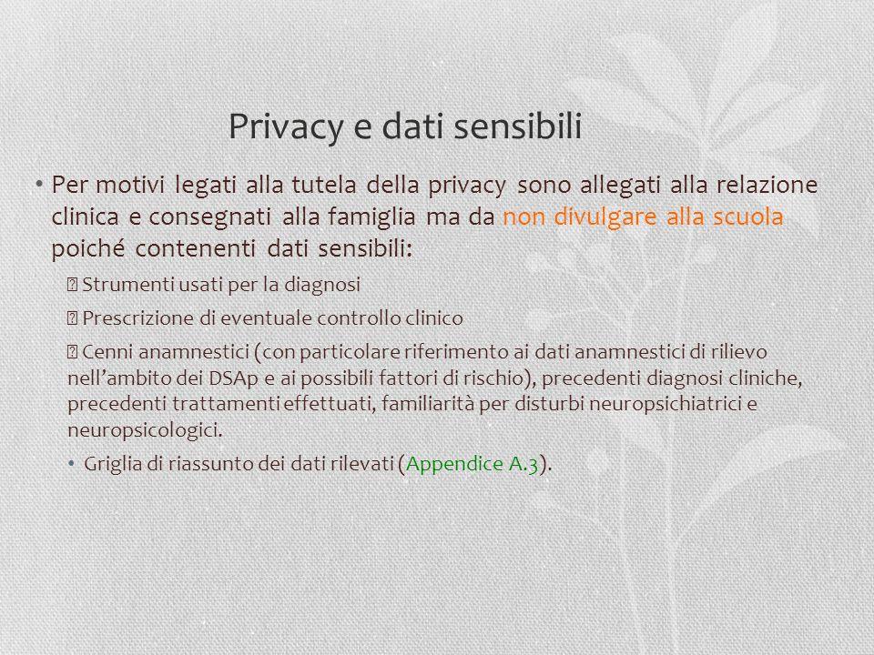 Privacy e dati sensibili