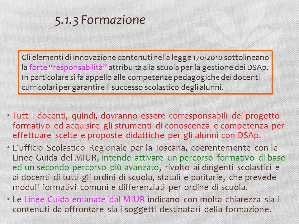 5.1.3 Formazione